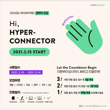 하이퍼커넥트, 2021년 대규모 경력직 채용